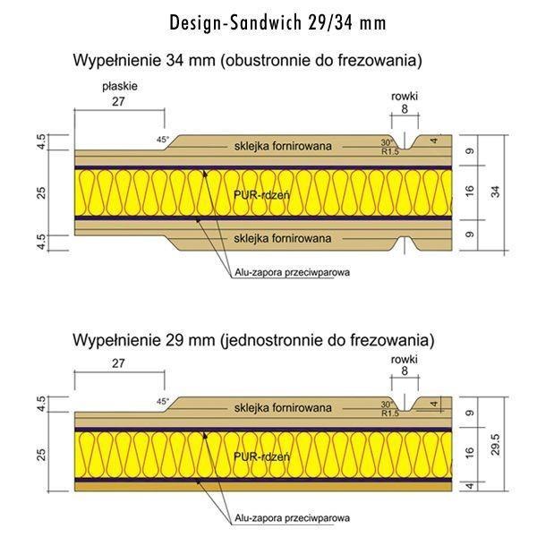 sandwitch02a